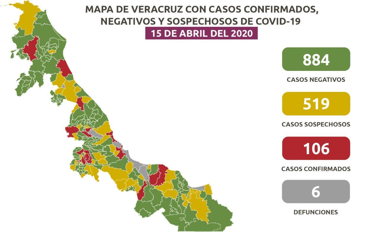 El Estado llega a 106 casos de Covid-19, en la Ciudad de Veracruz y Boca del Río 56 positivos.