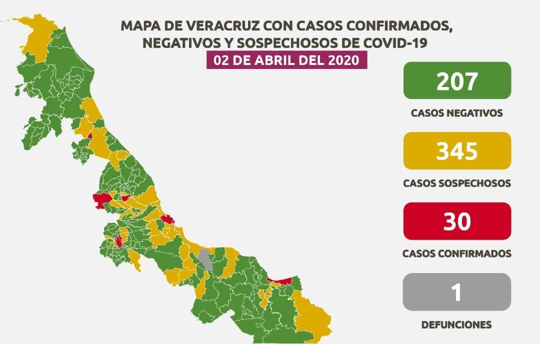 Veracruz reporta 6 casos de Coronavirus comunitario, es decir, sin nexos con viajeros.