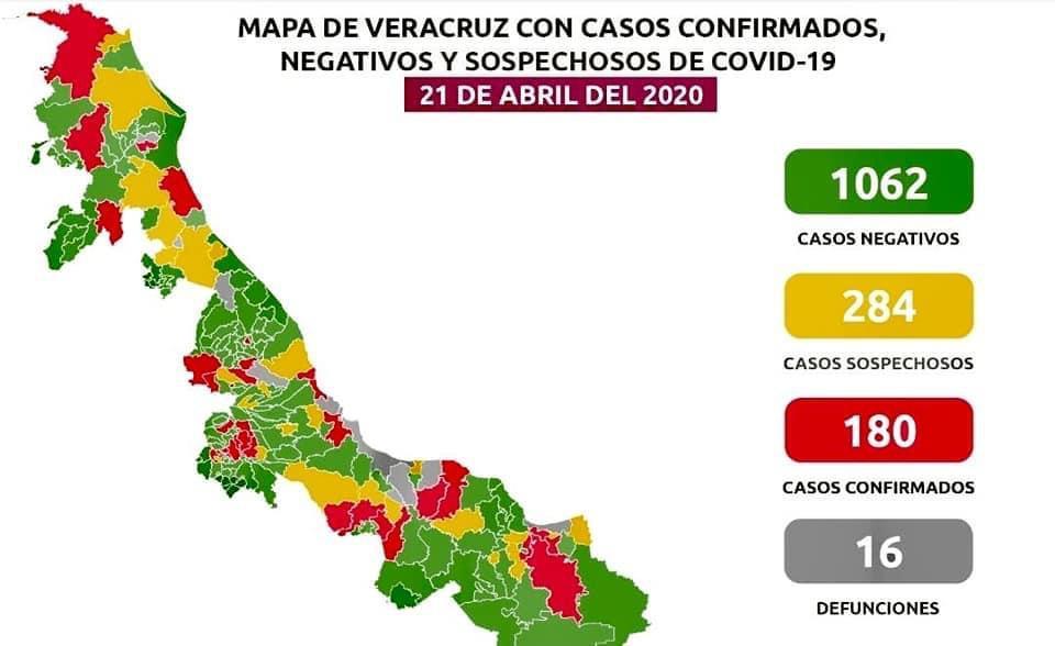 El Estado con 180 casos de covid-19 y 16 fallecidos.