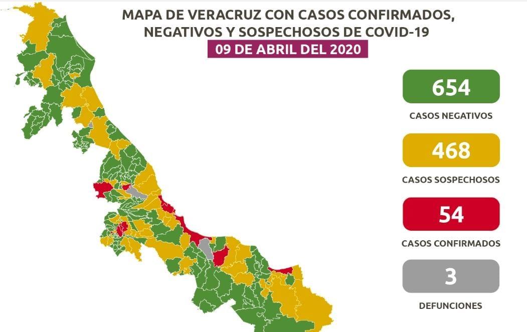 El Estado tiene 54 casos de Covid-19, el 56% de los enfermos no viajó al extranjero, se contagió en Veracruz.