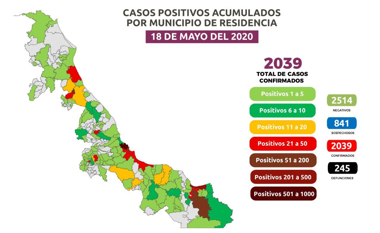 Veracruz rebasa los 2 mil casos de Covid