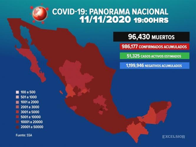 México supera las 96 mil muertes por Covid-19