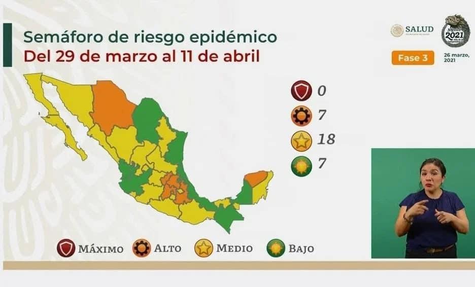 El Estado de Veracruz pasa a Verde en el semáforo Covid.