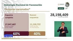 Salud afirma que uno de cada 3 mexicanos están vacunados contra el Covid